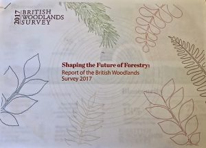 What do woodland owners think about British Forestry?